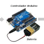 Diseño básico del controlador CEPAD