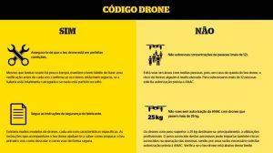 Codigo drone Portugal
